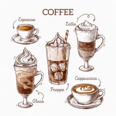 Coffee types illustration concept | Free Vector #Freepik #freevector #coffee #drink #cup #mug Type Illustration, Coffee Illustration, Food Illustrations, Watercolor Illustration, Coffee Logo, Coffee Type, Coffee Art, Coffee Menu, Coffee Drinks