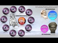 Upanishads considered the highest form of knowledge in Vedic tradition. The video gives an introduction to the Upanishads, their prime teaching and available literature