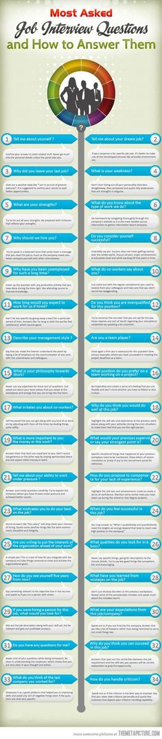 How to answer the most asked job interview questions…