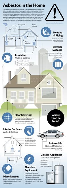 Though asbestos use essentially ended by 1980, there are many old homes that still contain asbestos insulation, flooring, ceiling tiles, shingles, sid