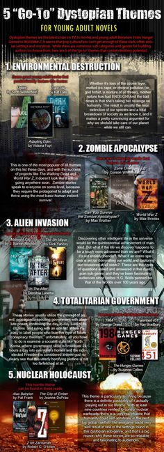 """out our dark, new infographic: 5 """"Go-To"""" Dystopian Themes for young adult novels.Check out our dark, new infographic: 5 """"Go-To"""" Dystopian Themes for young adult novels. Writing Resources, Writing Help, Writing Tips, Writing Prompts, Writing Quotes, Writing Practice, Writing Inspiration, Story Inspiration, Story Ideas"""