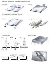 aluminum composite panel examples - Google Search