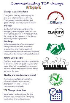 communicating TCF change Infographic