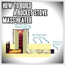 Image result for rocket stove