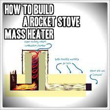 Image result for rocket stove