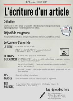 Ecrire un article Article Writing, Writing A Book, Writing Tips, Writing Prompts, Job Website, French Language Learning, School Motivation, Web Design, Learn French