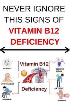 Never Ignore This Signs of Vitamin Deficiency – Diy Health Plans Lack Of Motivation, Weight Loss Motivation, Attention Disorder, Forgetting Things, Remedies For Nausea, B12 Deficiency, Vitamin B12, Neurotransmitters, Hypothyroidism