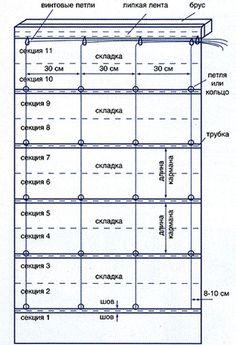Раскройка римских штор