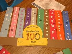 A few fun 100 Day Activities Pinned by @PediaStaff – Please Visit http://ht.ly/63sNt for all our pediatric therapy pins
