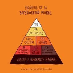 Pirámide de la Superioridad Moral.