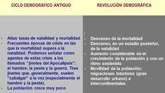 La revolución demográfica