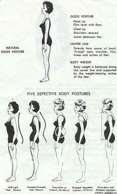 TIME TO IMPROVE POSTURE!! OK THIS IS WHY MY TUMMY IS FAT... BAD POSTURE