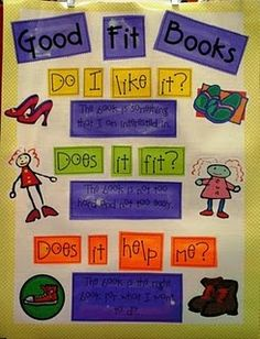 Good fit books!  Need to make this onto an anchor chart and a  movable chart.  So I can bring it to the library