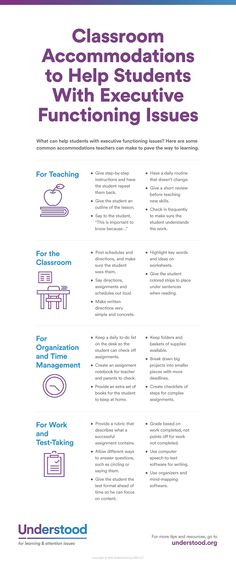 Examples of classroom accommodations that can be used to support kids with executive functioning issues.: Examples of classroom accommodations that can be used to support kids with executive functioning issues. Learning Support, Instructional Strategies, Adhd Strategies, Executive Functioning, Study Skills, Life Skills, School Psychology, Art Psychology, Learning Disabilities