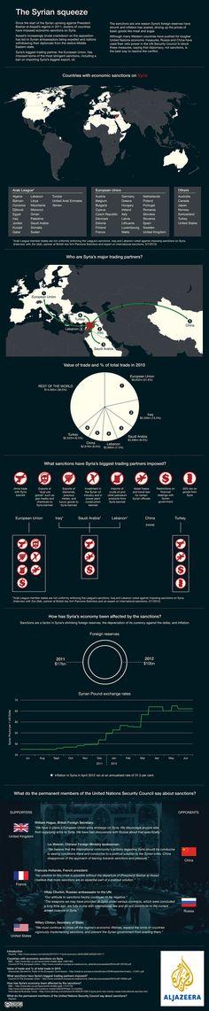 Siria: l'infografica sull'embargo al regime di Assad e i suoi effetti sull'economia di Damasco