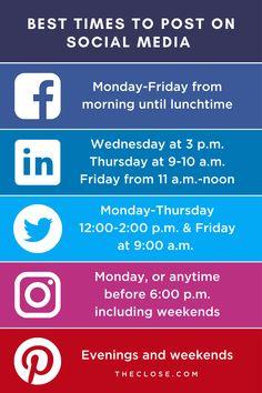 Digital Marketing Logo, Social Media Marketing Business, Marketing Ideas, Marketing Tools, Online Marketing Strategies, Mobile Marketing, Le Social, Social Media Content, Social Media Tips