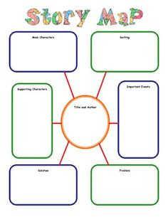 1000+ images about Reading on Pinterest | Drawing conclusions, Main ...