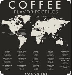 Coffee World flavor