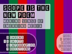 SCOPE is the new POEM  making sense of emerging digital media v3 by Nick  Kellet via slideshare