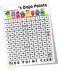 The Dojo Tracker