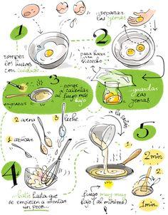 Cartoon Cooking: Mi desayuno requetesano: tortitas de avena sin harina III - elaboración