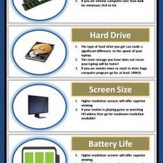 Here, the inforgraphic post is describe you some consideration that you have to consider during selecting new laptop. The CPU power, RAM, manufacturer
