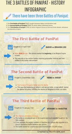 Indian History - The Three Battles of PaniPat General Knowledge Book, Gernal Knowledge, Knowledge Quotes, Ancient Indian History, History Of India, History Medieval, African History, History Timeline, History Facts