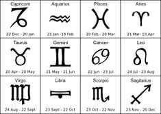 Zodiac Sign clip art What's Your Sign? I'm a LEO. Mary-Elise is a Scorpio and Trevor is a Sagittarius