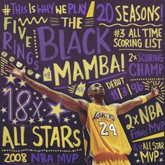 Kobe bryant the man that got me wanting to play basketball growing up
