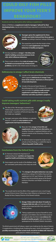NaturesWellLabs.com. Researchers in a University of Oxford study involving 196 healthy youngsters reported improved behaviour among youngsters taking oily fish pills after 12 weeks. What can be the reason for this? Buy 100% (HMC) Halal Certified Vitamins & Supplements Now. Visit NaturesWellLabs.com