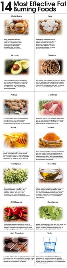 Healthy Packaged Foods 14 Most Effective Fat Burning Foods. Did you know that honey is a great remedy for Most Effective Fat Burning Foods. Did you know that honey is a great remedy for obesity? Healthy Habits, Get Healthy, Healthy Tips, Healthy Choices, Healthy Snacks, Healthy Recipes, Healthy Weight, Healthy Detox, Foods With Healthy Fats