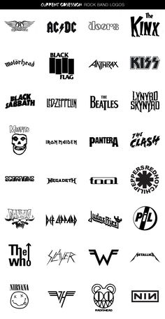 research into existing band logos. many just consist of an interesting font, i think a band logo has to be memorable and recognisable.