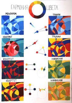 Best 11 Color combinations that go well with each other – SkillOfKing. Painting Lessons, Art Lessons, Mises En Page Design Graphique, Composition Art, Color Psychology, Color Studies, Elements Of Art, Art Classroom, Art Plastique