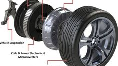 electric wheel - Hľadať Googlom