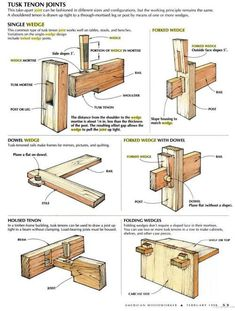 18 Stunning Woodworking Furniture How Do I Use Ideas? WOOD Joints wood working gifts 18 Stunning Woodworking Furniture How Do I Use Ideas? WOOD joints Wood Working - w Woodworking Joints, Woodworking Techniques, Woodworking Furniture, Woodworking Crafts, Woodworking Plans, Woodworking Jigsaw, Woodworking Classes, Woodworking Machinery, Woodworking Patterns