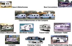 Rv Insurance Quote Inspiration Types Of Recreational Vehicles  Motorhomes Travel Trailers . Decorating Design