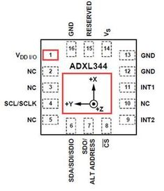 Identify the right axis directions of Accelerometer - FAQs - Engineering and Component Solution Forum- TechForum │ DigiKey
