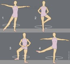 Fouette ballet position