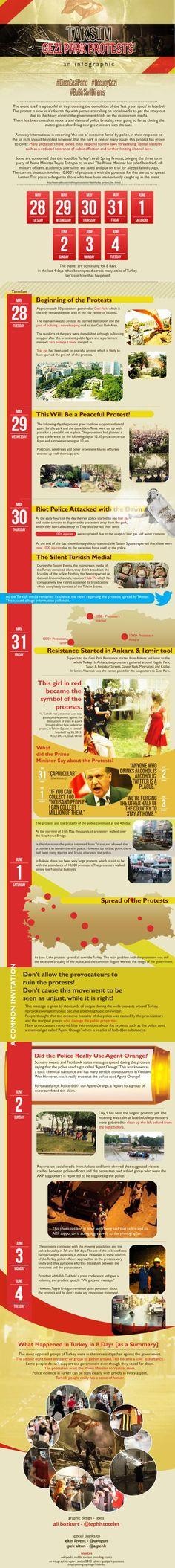 What's happening in Turkey? Taksim Gezi Park Protest #OccupyGezi #BuBirSivilDirenis #DirenGeziParki