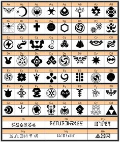Can you name the Symbols in the Legend of Zelda Series?