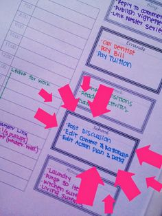 visual learner essay