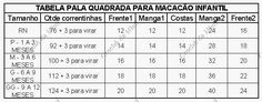 tabela+tamanho+pala+macacão+croche.jpg (665×261)