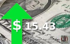 Sube el dólar a $ 15.43