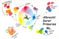 Watercolor pencil mini course