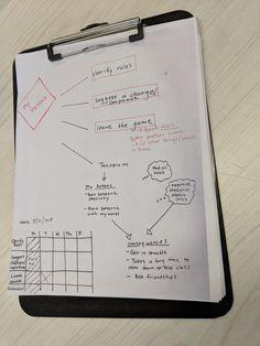 Problem-solving choi