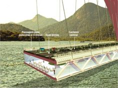 A arquiteta Mirna Cortopassi Lobo, professora da universidade federal do Paraná teve uma ideia ousada de projetar uma ponte de dois andares, que seria a u...