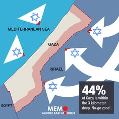 """44% of #Gaza has been declared a """"no-go zone"""" by the Israeli military. Where are Gazans mean to flee to?  p.s. 60% of the West Bank is classified as """"Area C"""" and is under full and exclusive Israeli control...  #GazaUnderAttack"""