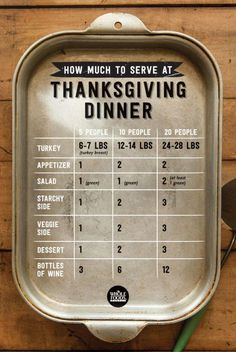 This chart helps you measure how much to serve because Thanksgiving would be ruined if there weren't enough mashed potatoes for everyone.