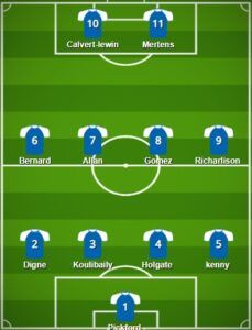Pin On Premier League Formations