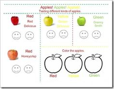 Share and Remember: apple tasting printable
